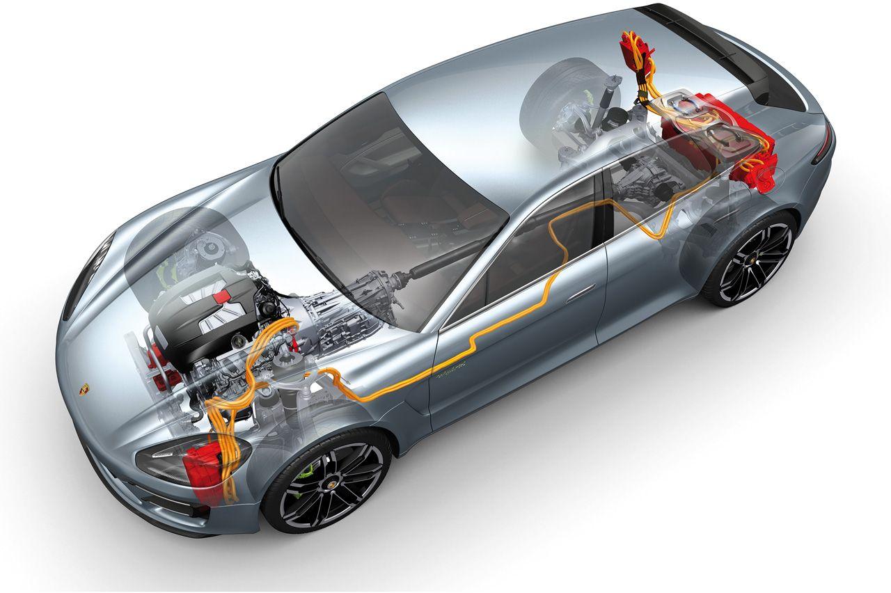 Porsche Panamera Sport Turismo Concept - 0-100.it