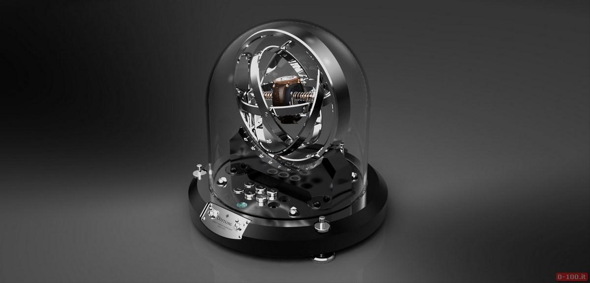 Gyrowinder7