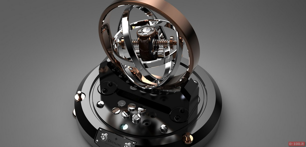 Gyrowinder8