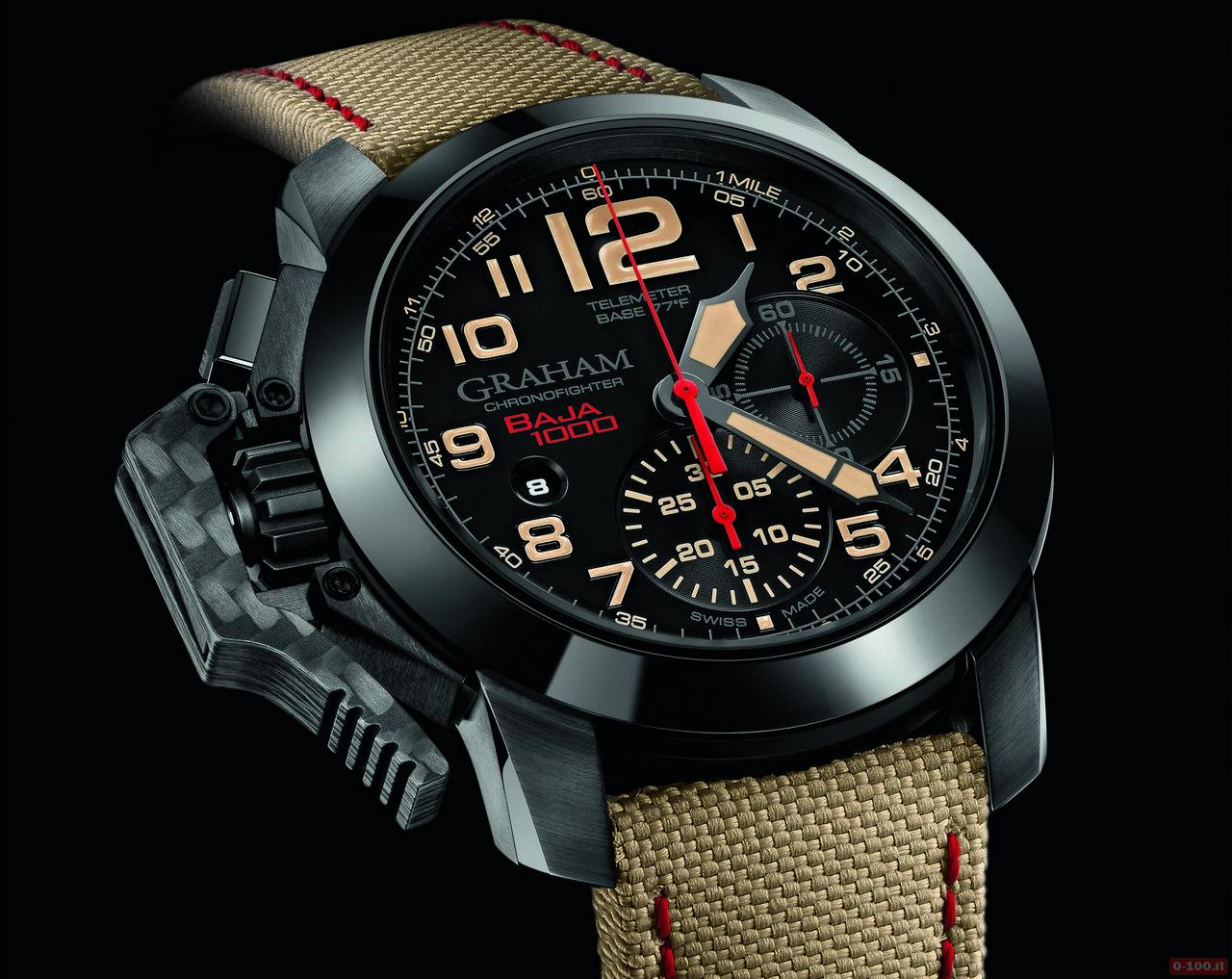 graham-chronofighter-oversize-score-baja-1000_0-100_3