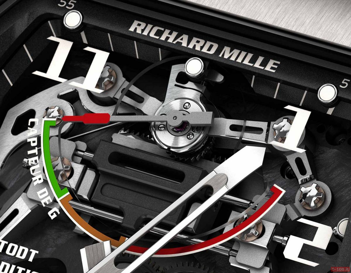 Richard Mille 036 Jean Todt Limited Edition_0-1004