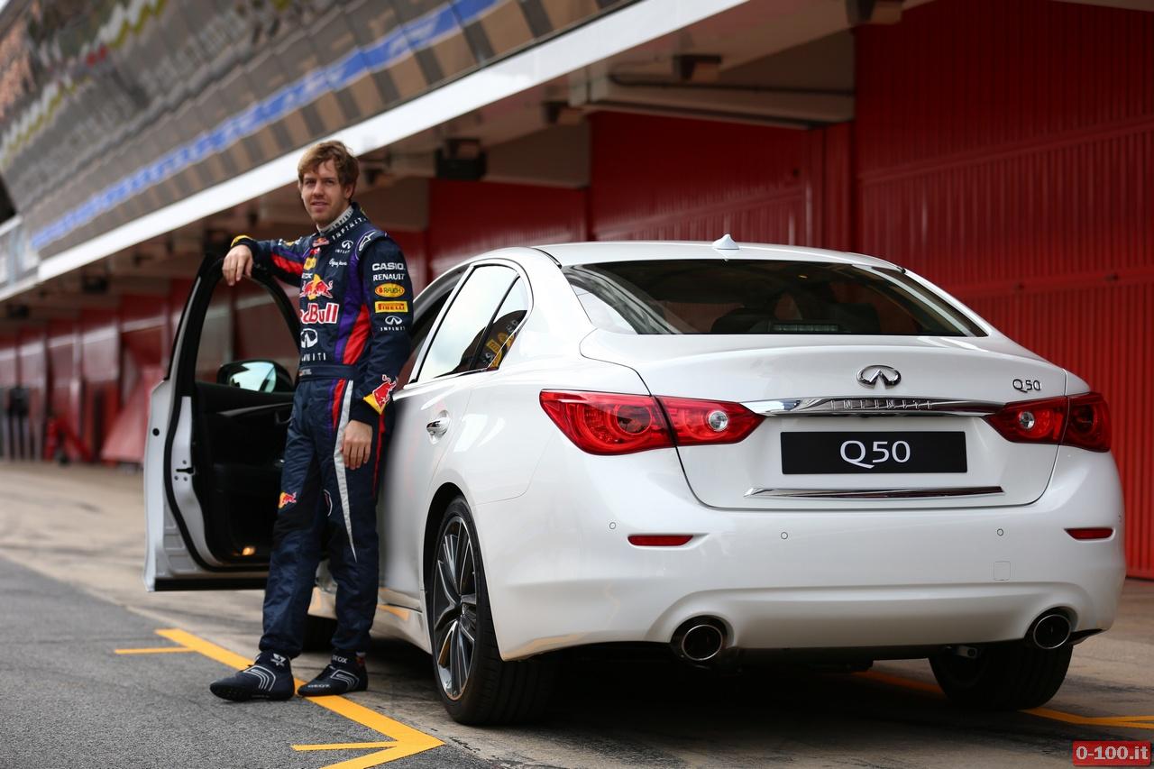 Infiniti Red Bull Racing Filming Day