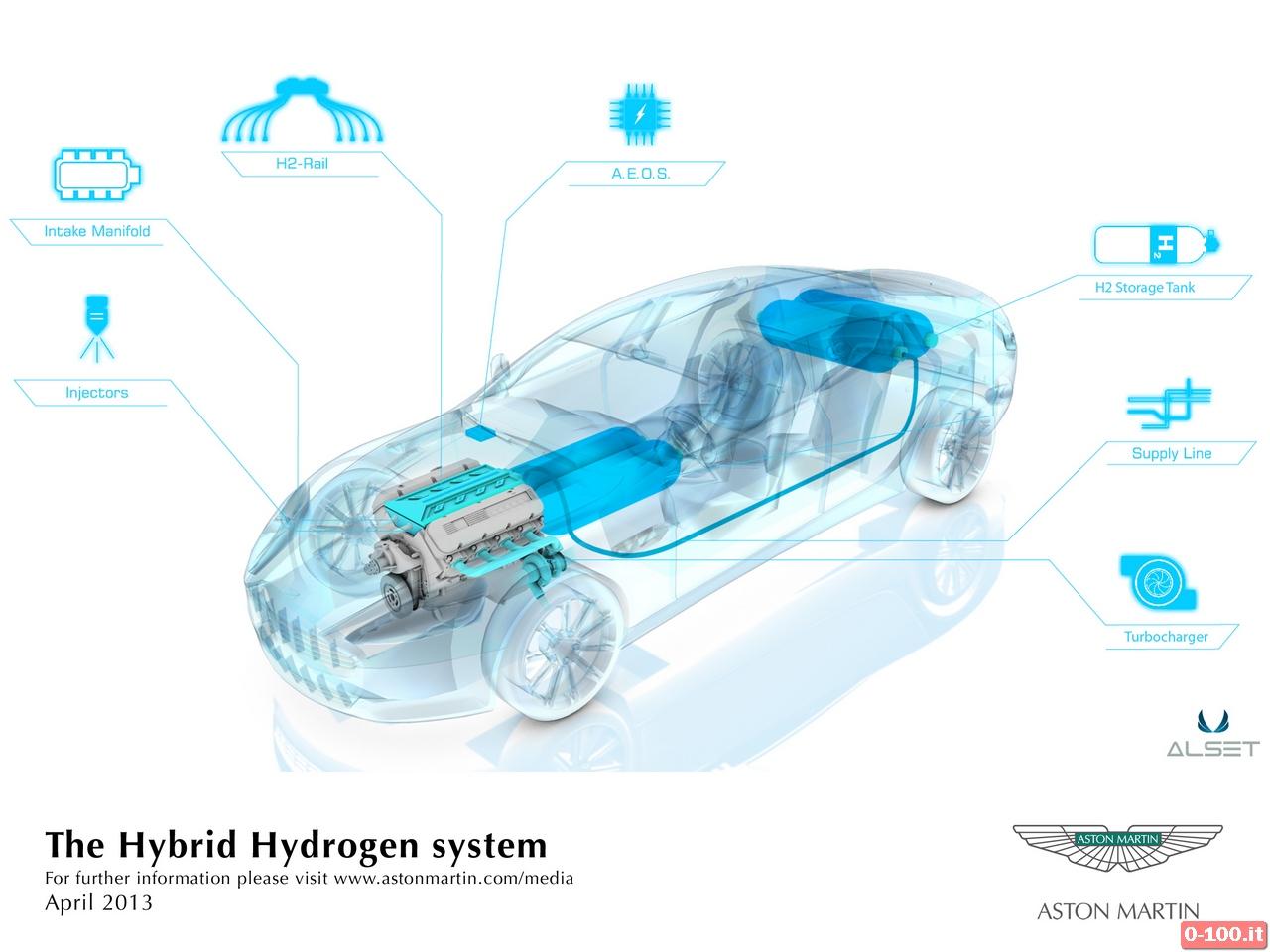 aston-martin-hybrid-hydrogen-rapide-s-nurburgring_2013_0-100_48