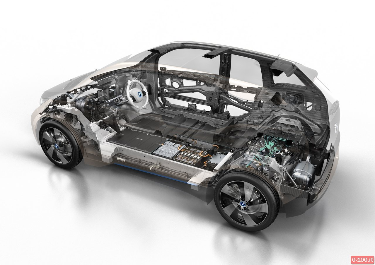 bmw-i3-price-concessionario-0-100_93