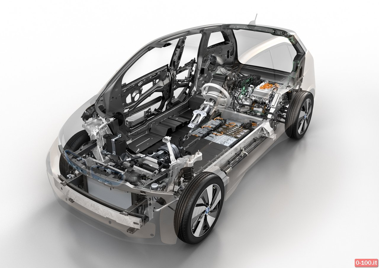 bmw-i3-price-concessionario-0-100_95