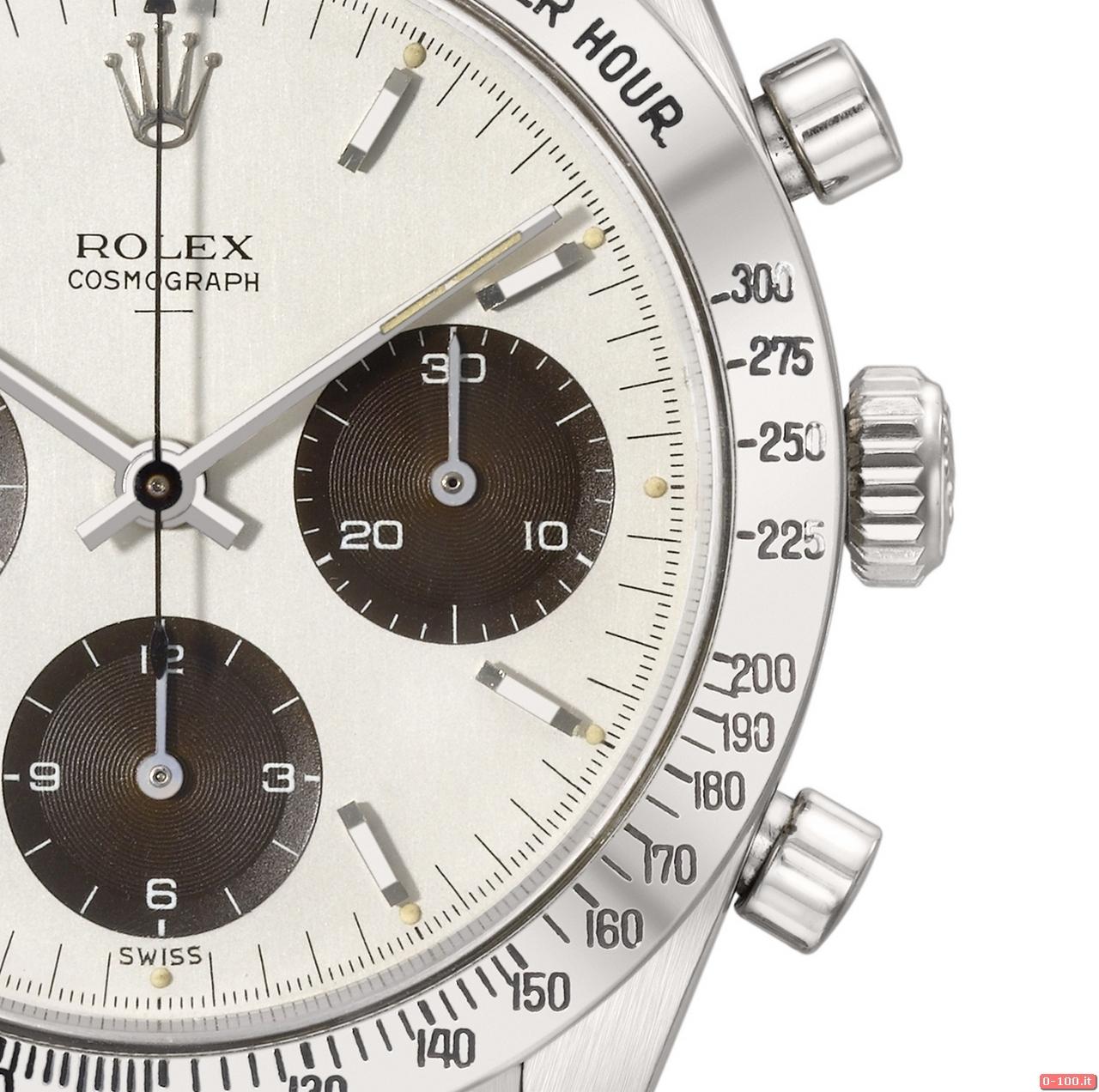 Rolex _The 'Choco-line' Grené_Christies40-100