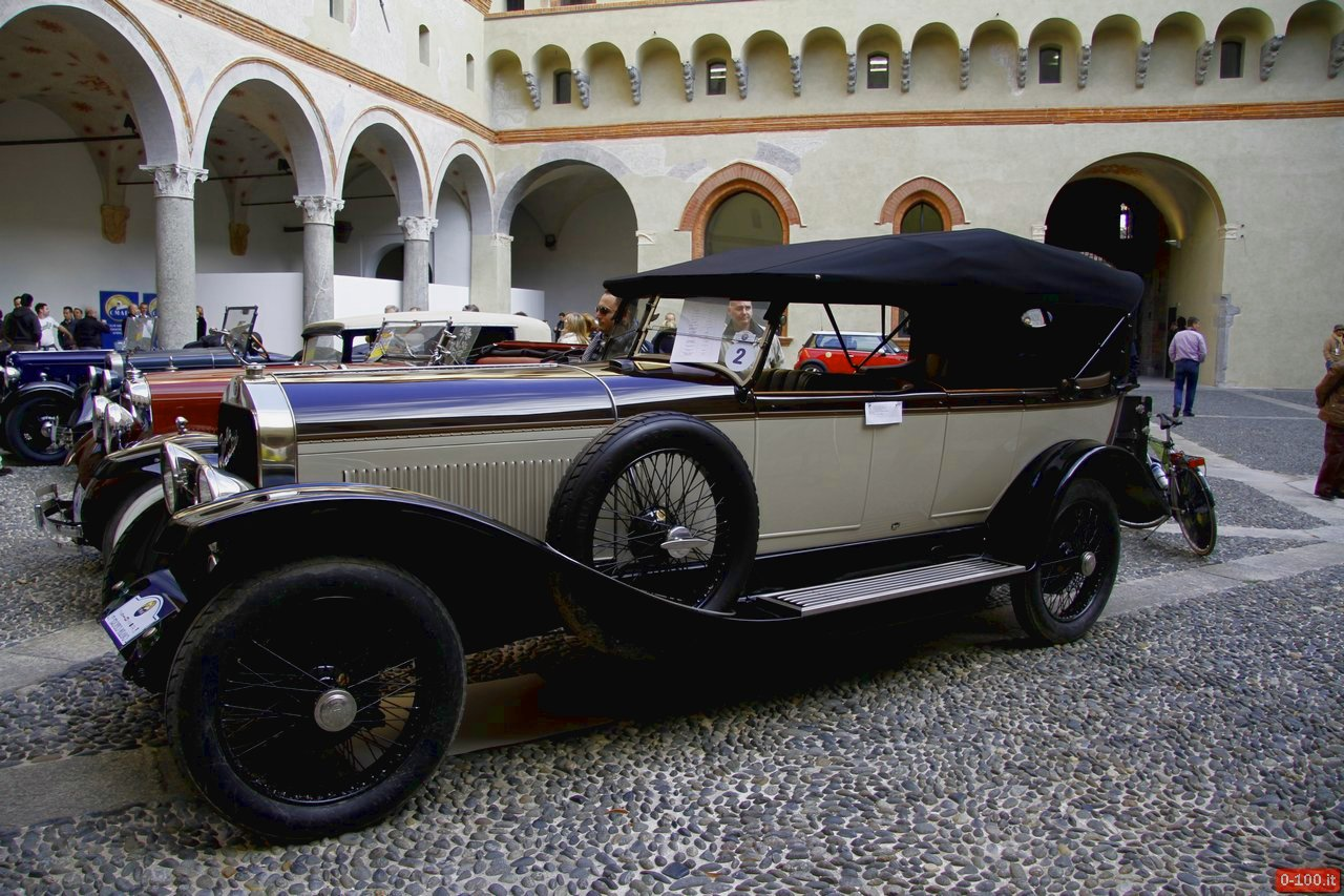 cmae-trofeo-milano-2013-4-castello-sforzesco_0-100_46