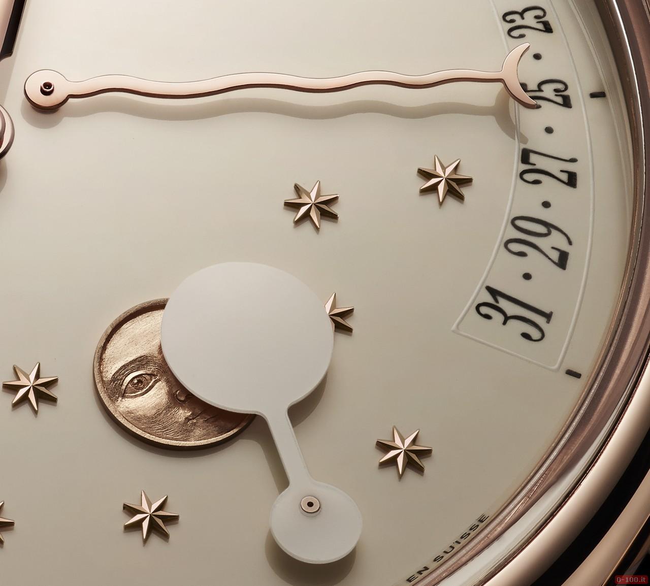 jaquet-droz-perpetual-calendar-eclipse-1008