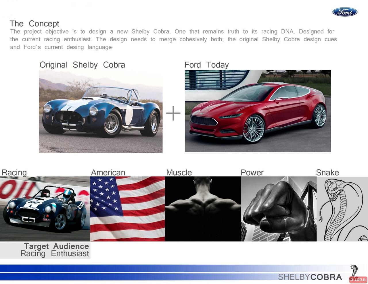 shelby-cobra-concept-Daniel-Couttolenc_0-100_10