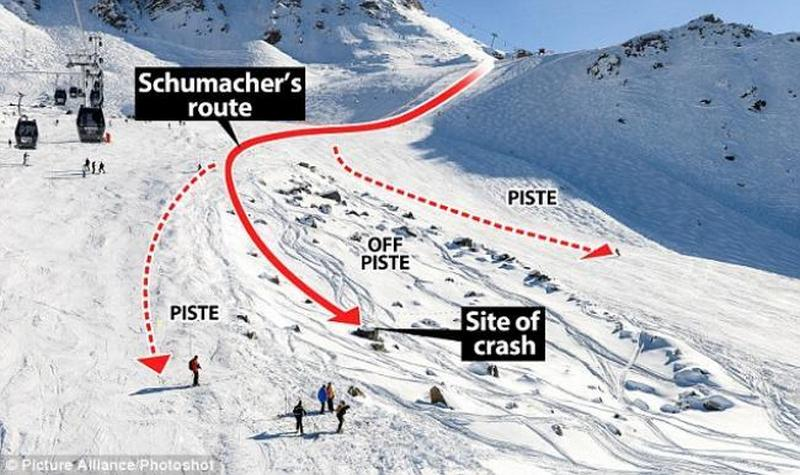 michael-schumacher-accident-meribel-grenoble-coma_0-100_1