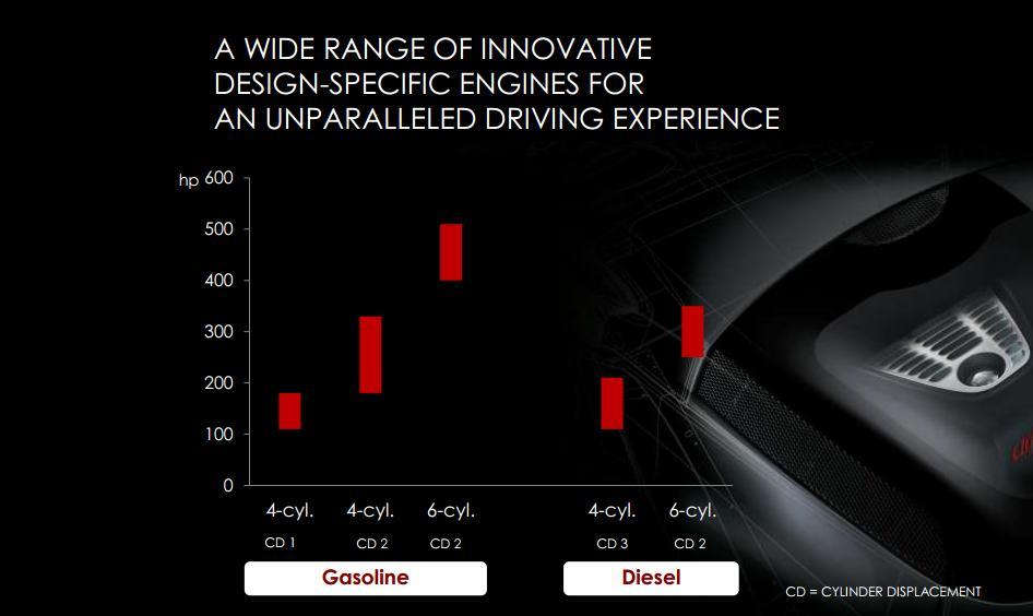 alfa-romeo-product-plan-2014-2018-fiat-chrysler-automobiles-sergio-marchionne_0-100_2