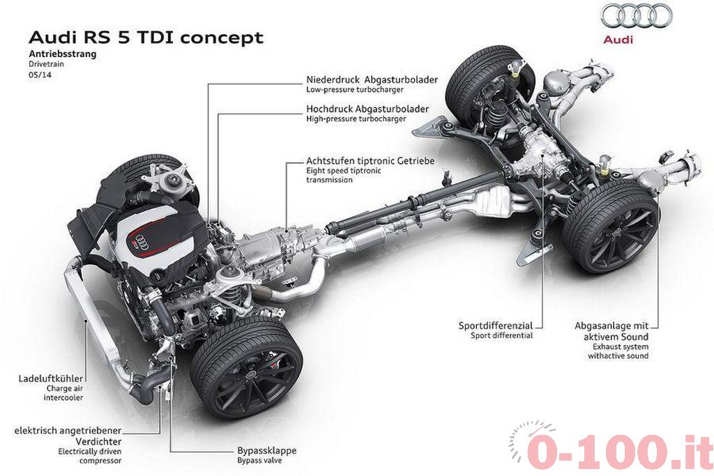audi-rs5-tdi-concept-0-100-13