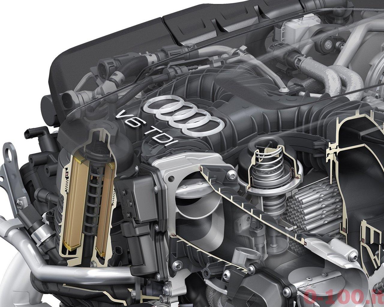 Neue Generation des Audi-V6-TDI mit 160 kW (218 PS) und 200 kW (272 PS))