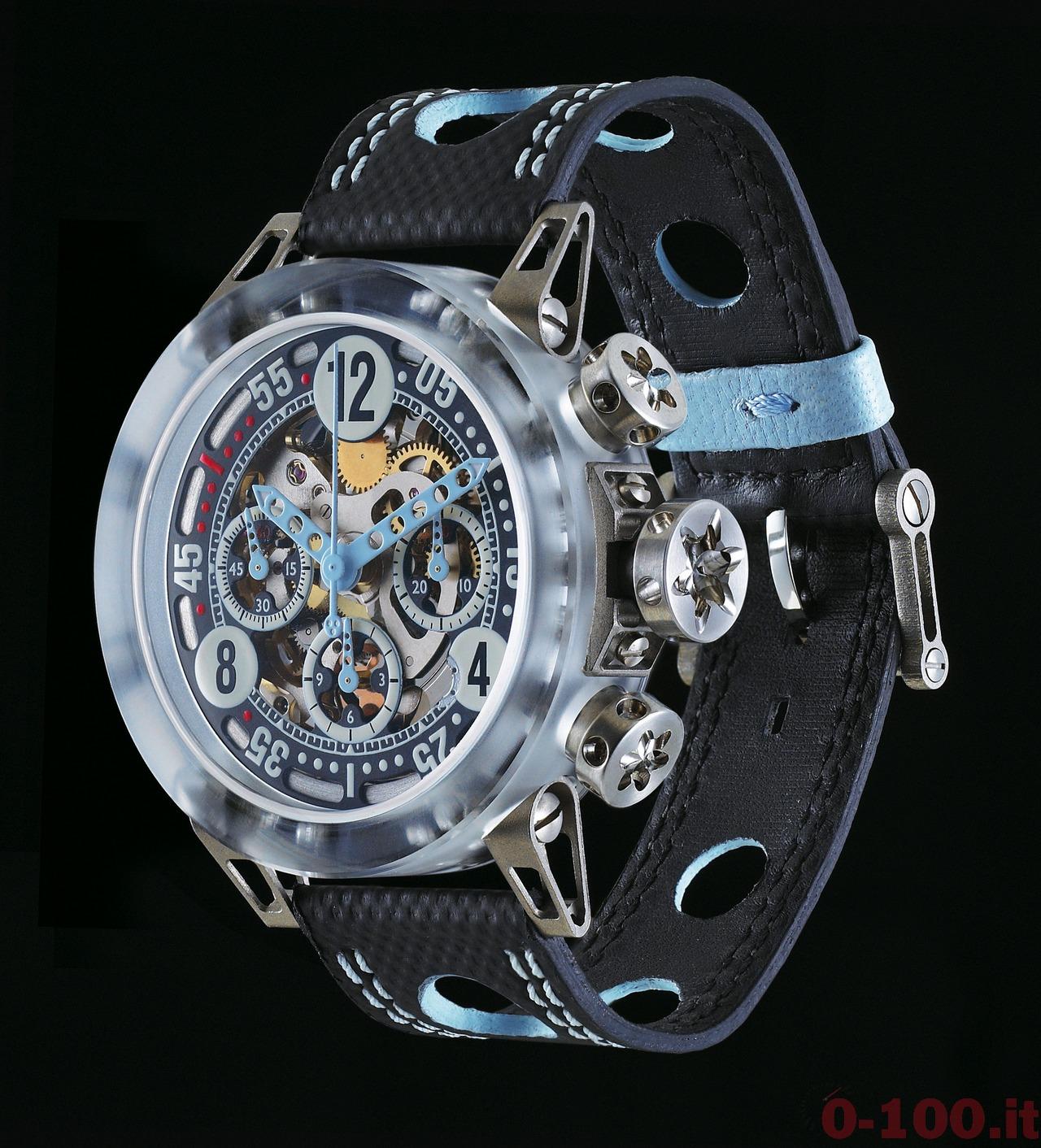 brm-mk-44-prezzo-price_0-1001