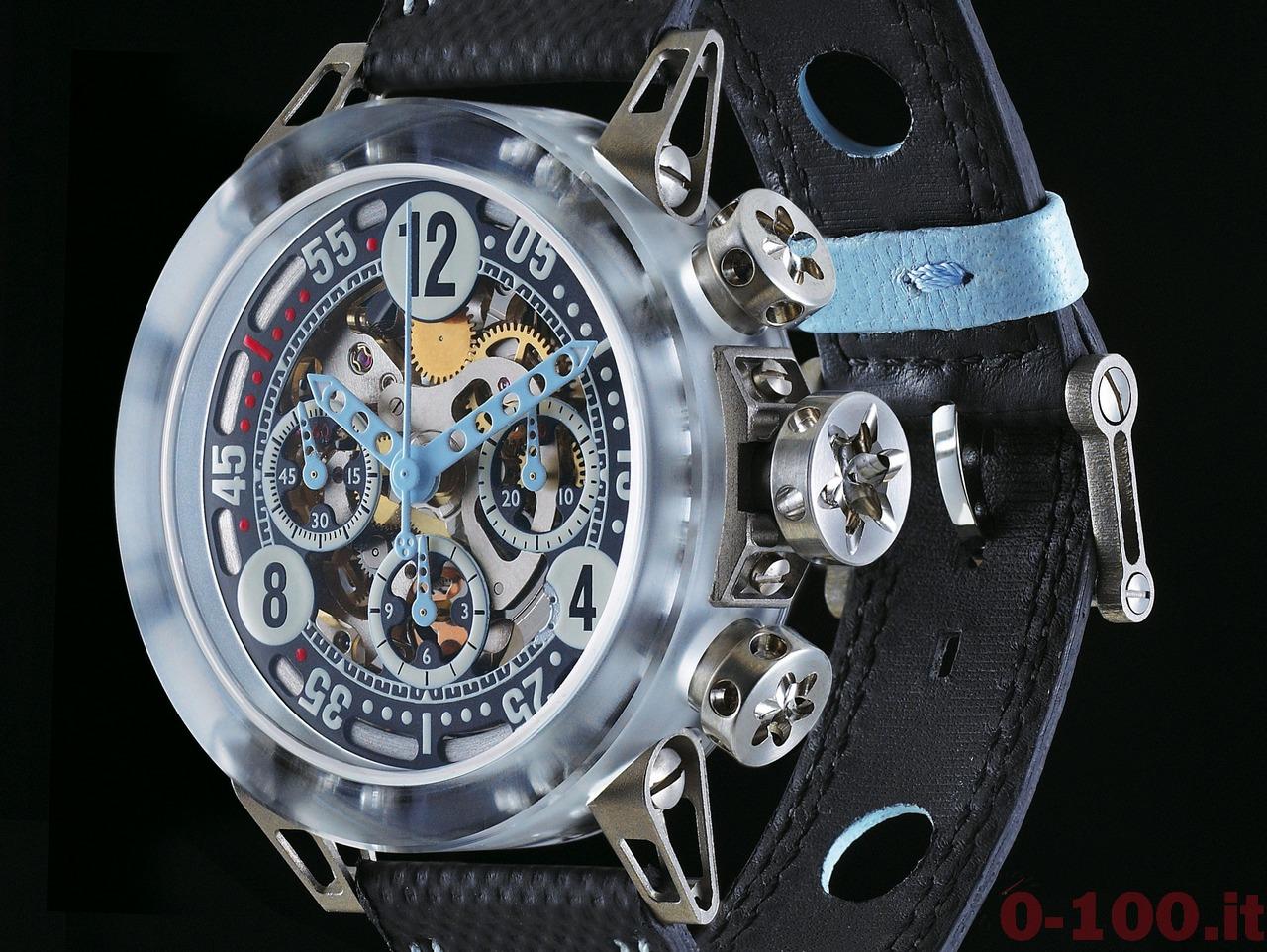 brm-mk-44-prezzo-price_0-1002