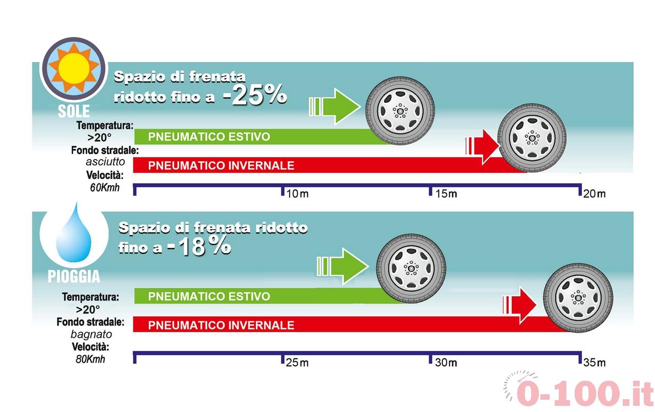 campagna-di-sicurezza-stradale-vacanze-sicure-201_0-1001