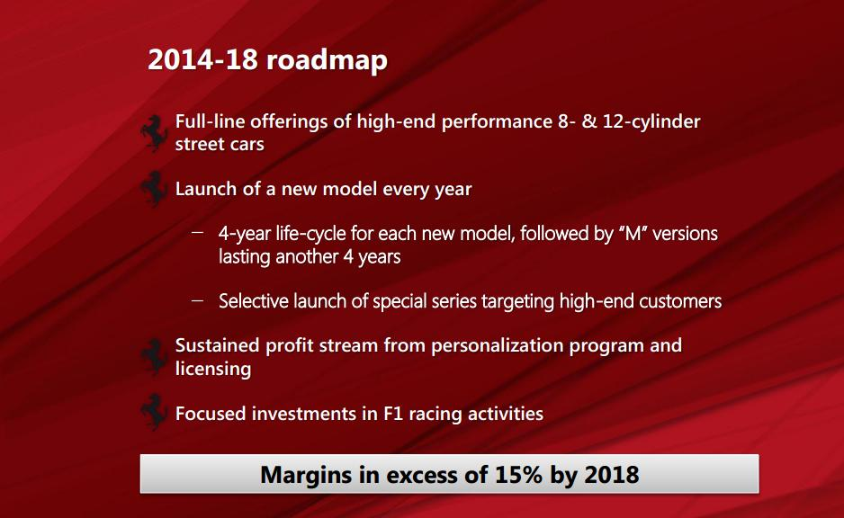ferrari-product-plan-2014-2018-fiat-chrysler-automobiles-sergio-marchionne_0-100_1