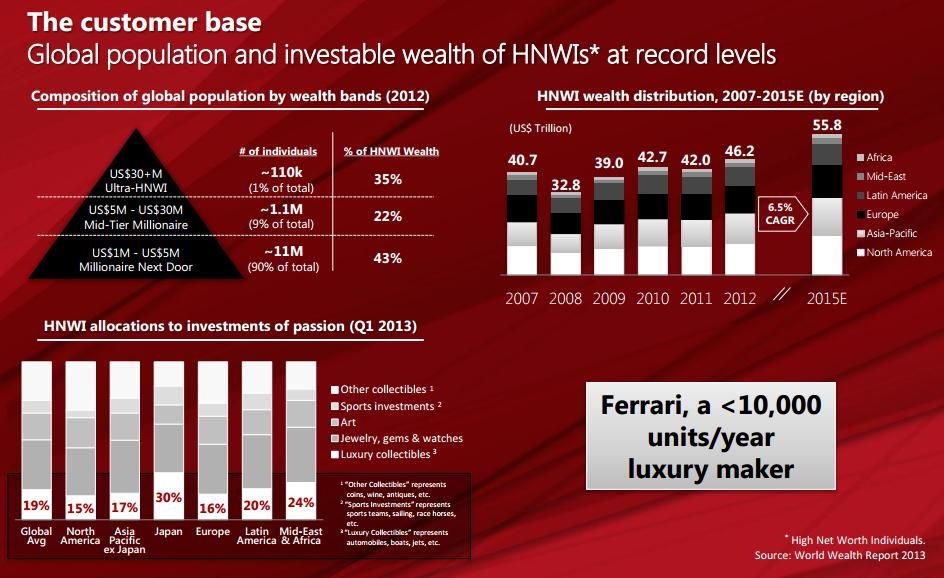 ferrari-product-plan-2014-2018-fiat-chrysler-automobiles-sergio-marchionne_0-100_3
