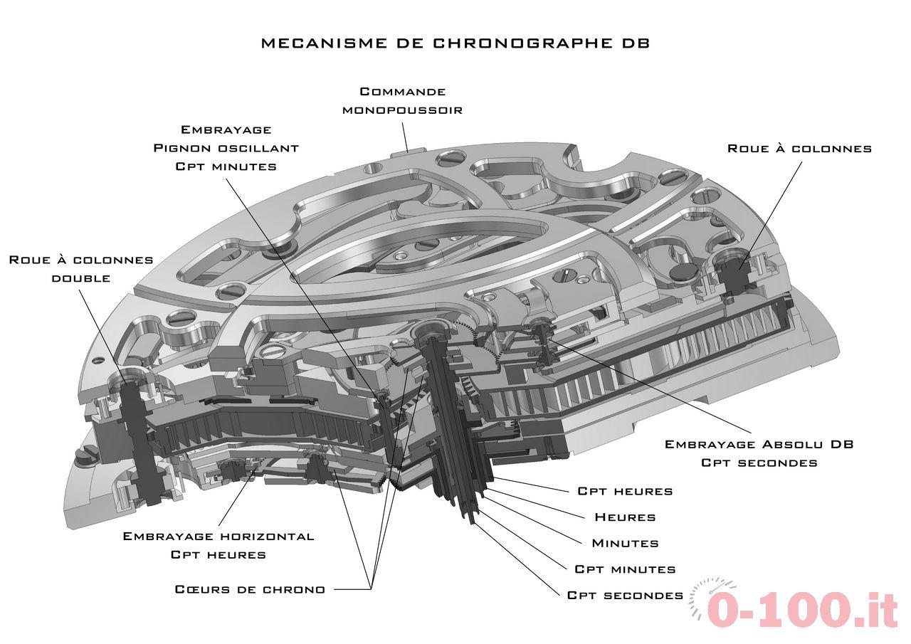 de-bethune-db29-maxichrono-tourbillon-ref-db29rs1-limited-edition-prezzo-price_0-1007