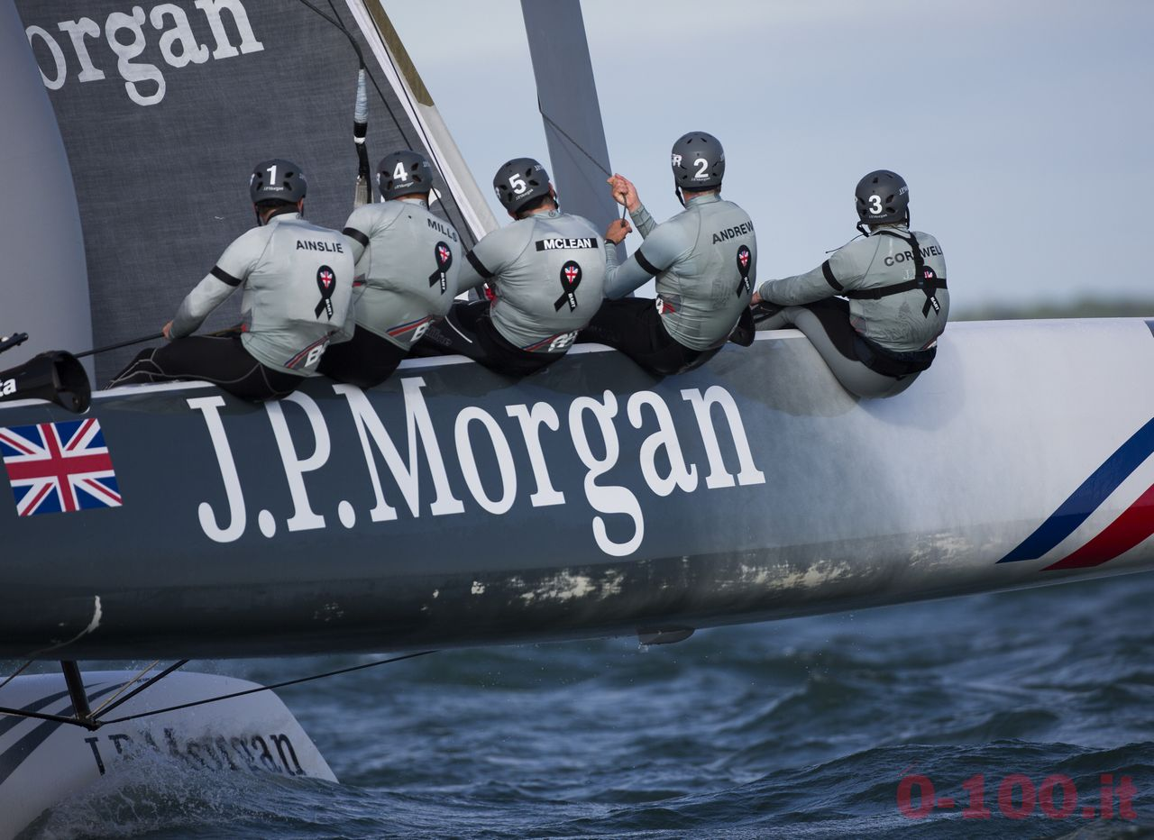 J.P.Morgan Asset Management Round the Island Race 2013