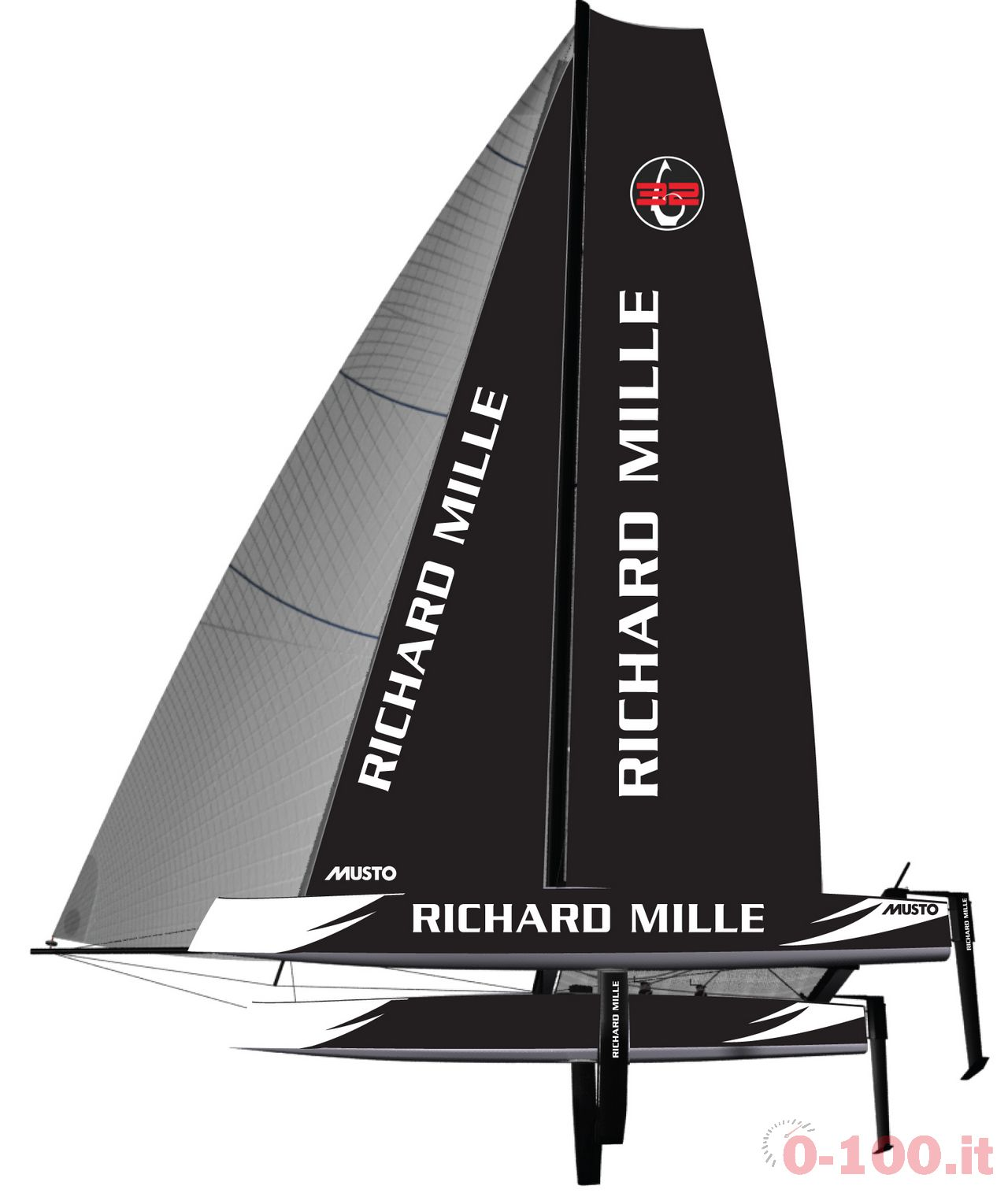 Richard Mille GC32, option 2.2 v3