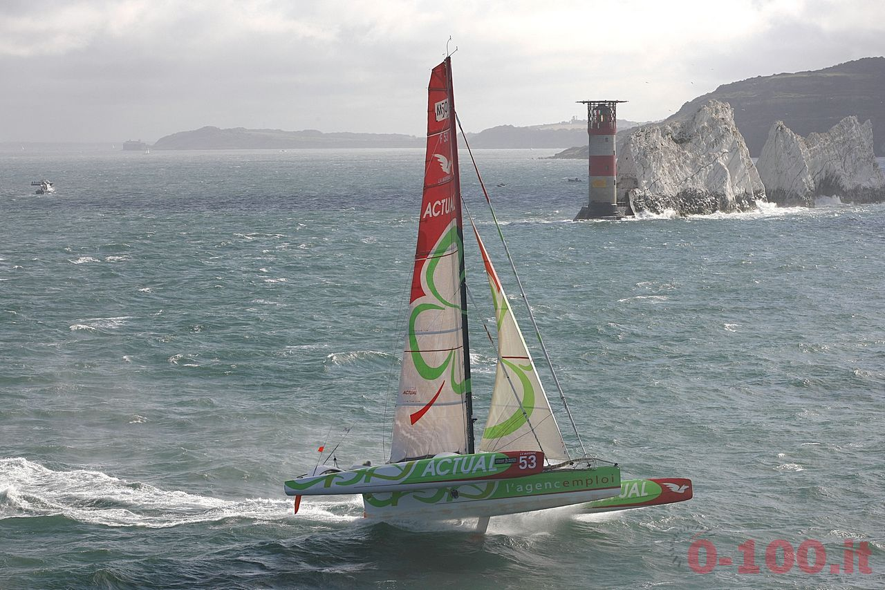 J.P. Morgan Asset Management Round the Island Race