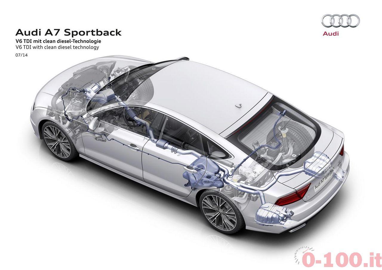 audi-a7-sportback-restyling-2015-0-100_22