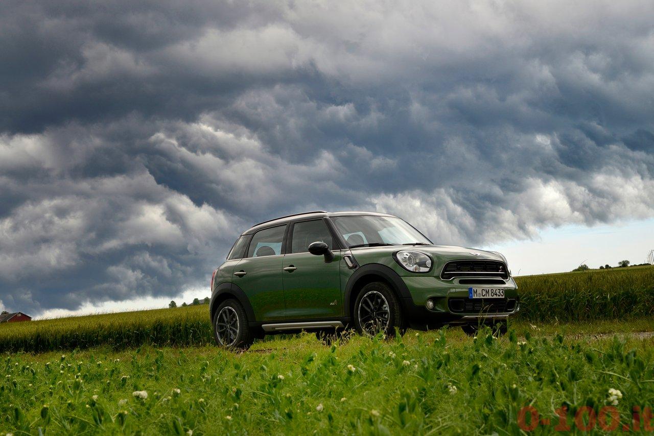 mini-BMW-cuntryman-cooper-john-cooper-works-prezzo-price-0-100_45