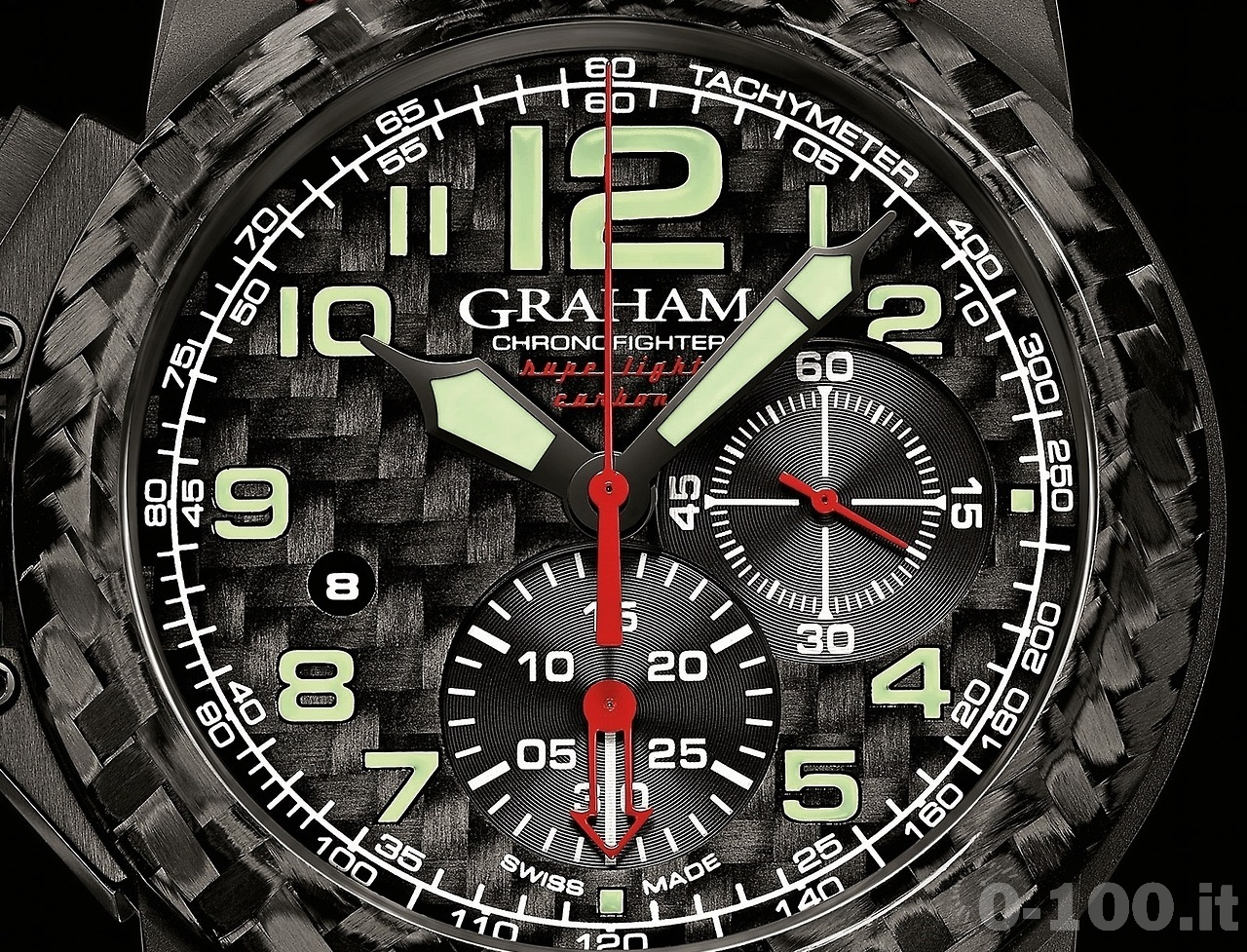 GRAHAM ? Chronofighter Oversize Superlight Carbon