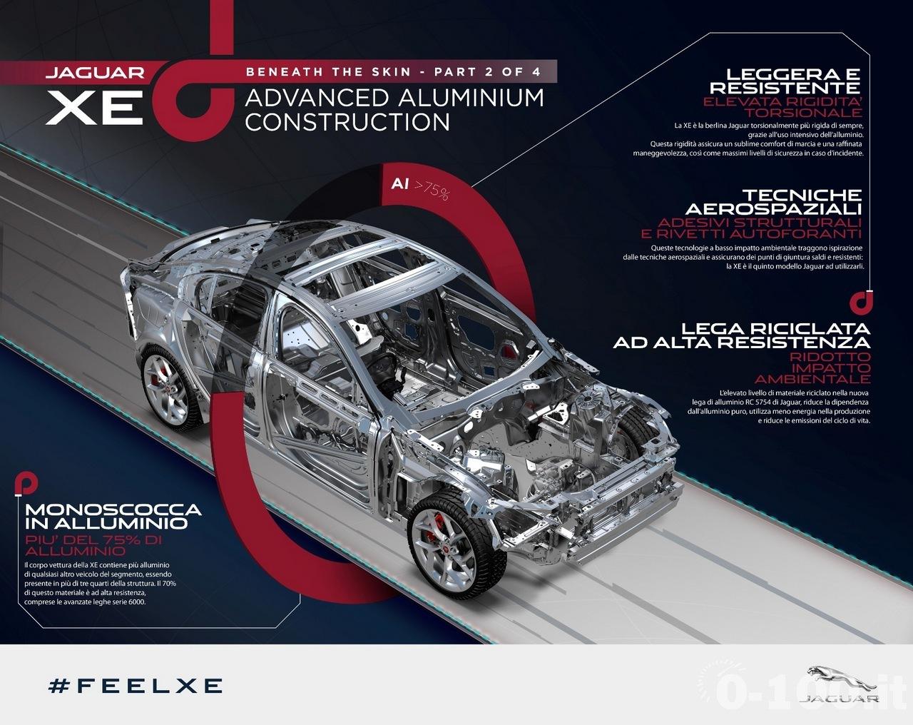 jaguar-xe-2015-rc5754-alluminio-riciclato-0-100_2