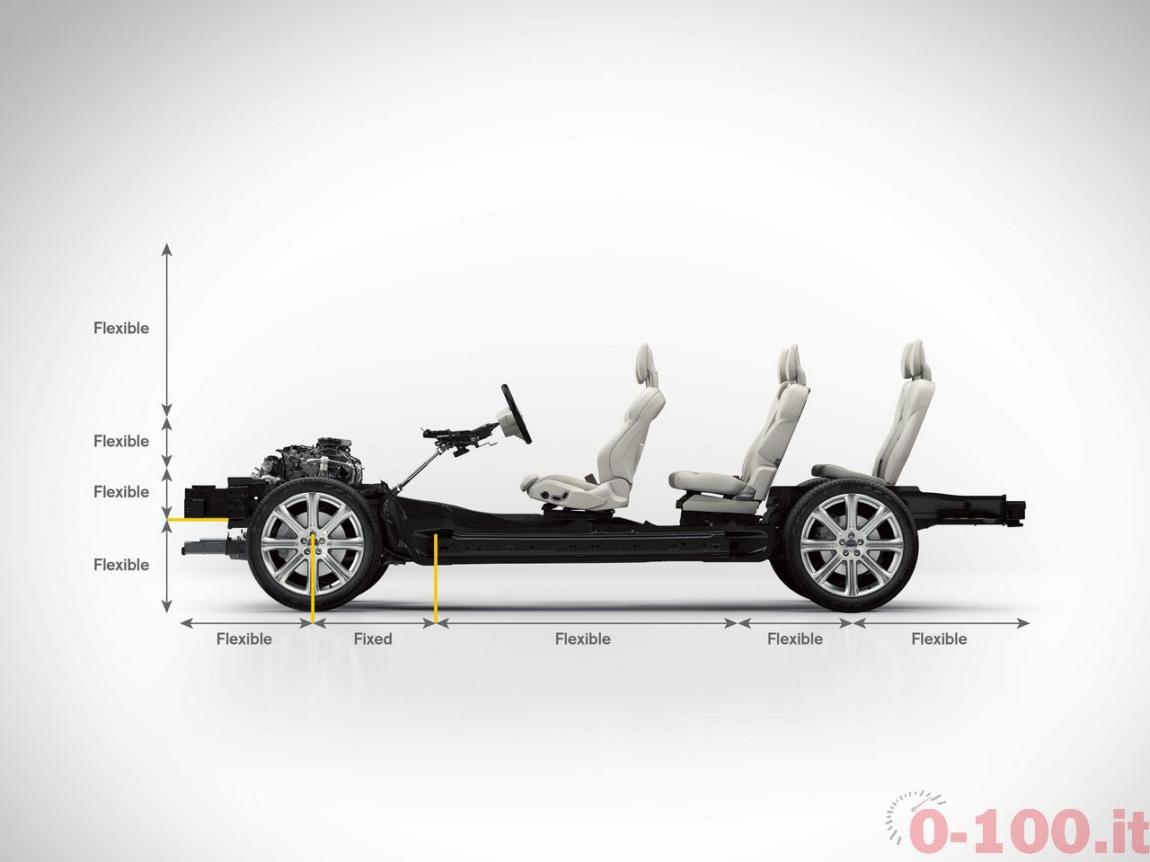 new-volvo-xc90-piattaforma-scalable-product-architecture-0-100_10
