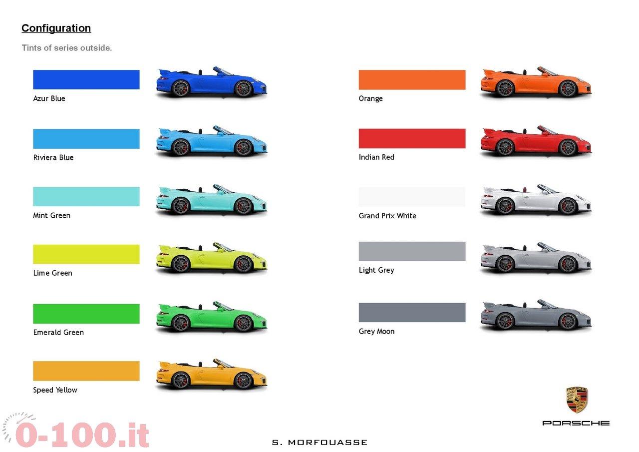 porsche-911-991-gt3-cabriolet_0-100_17