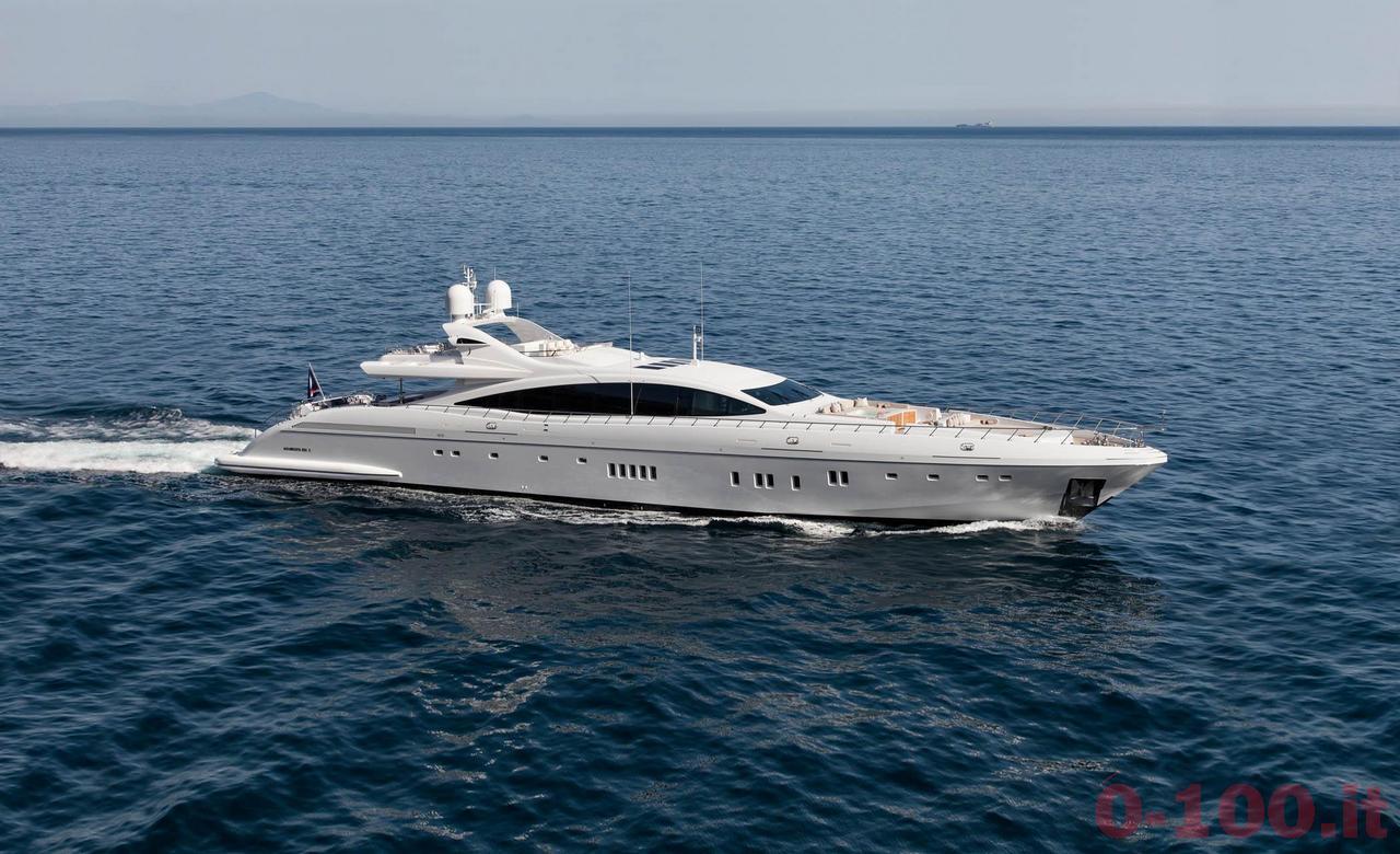 premio-barca-dellanno-superyacht-year-award-2014-maxi-open-mangusta-165-e-0-100_1