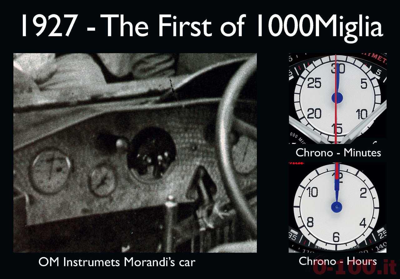 gentleman-driver-Ferdinand-Nando Minoia-0-100_#_2