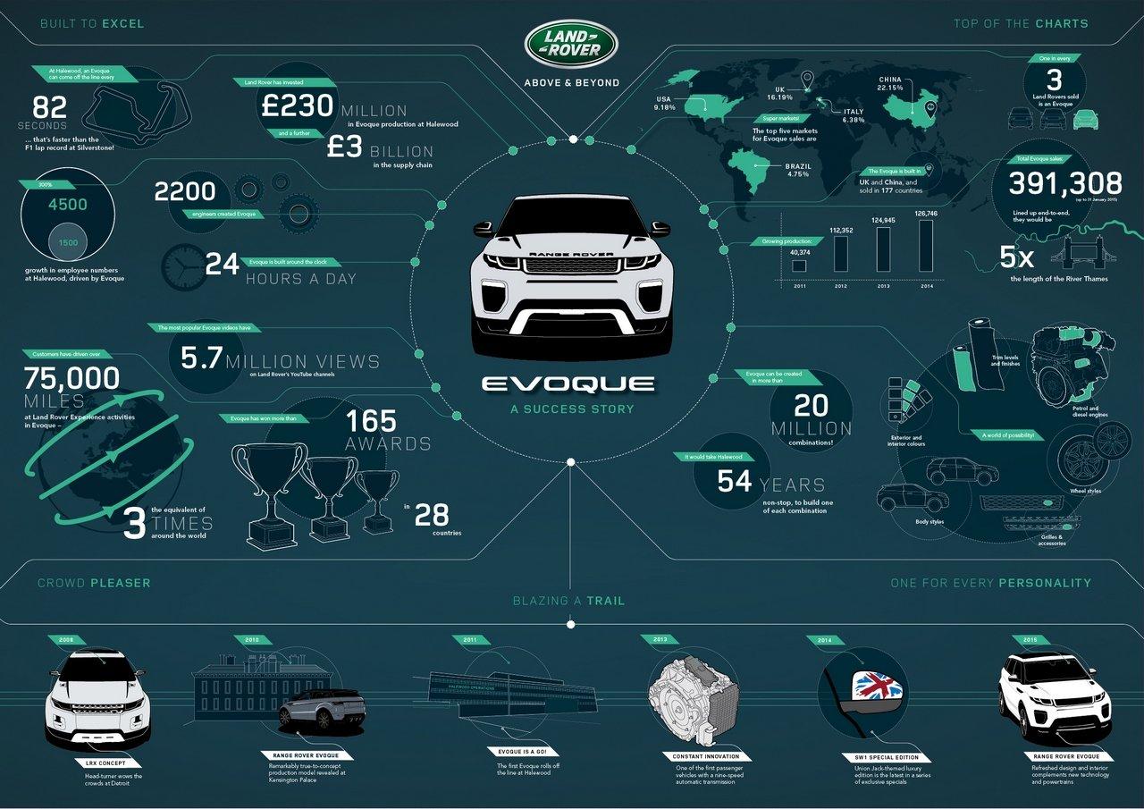 range-rover-evoque-2016-prezzo-price-0-100_32