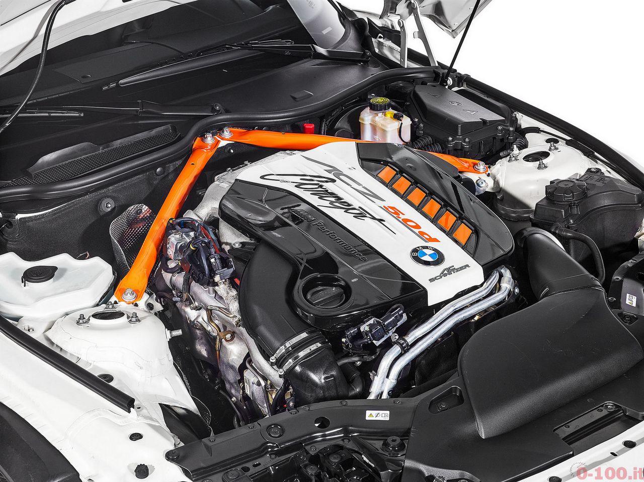 tuning-ac-schnitzer-acz4-5000-d_BMW_Z4-m550d-0-100_10