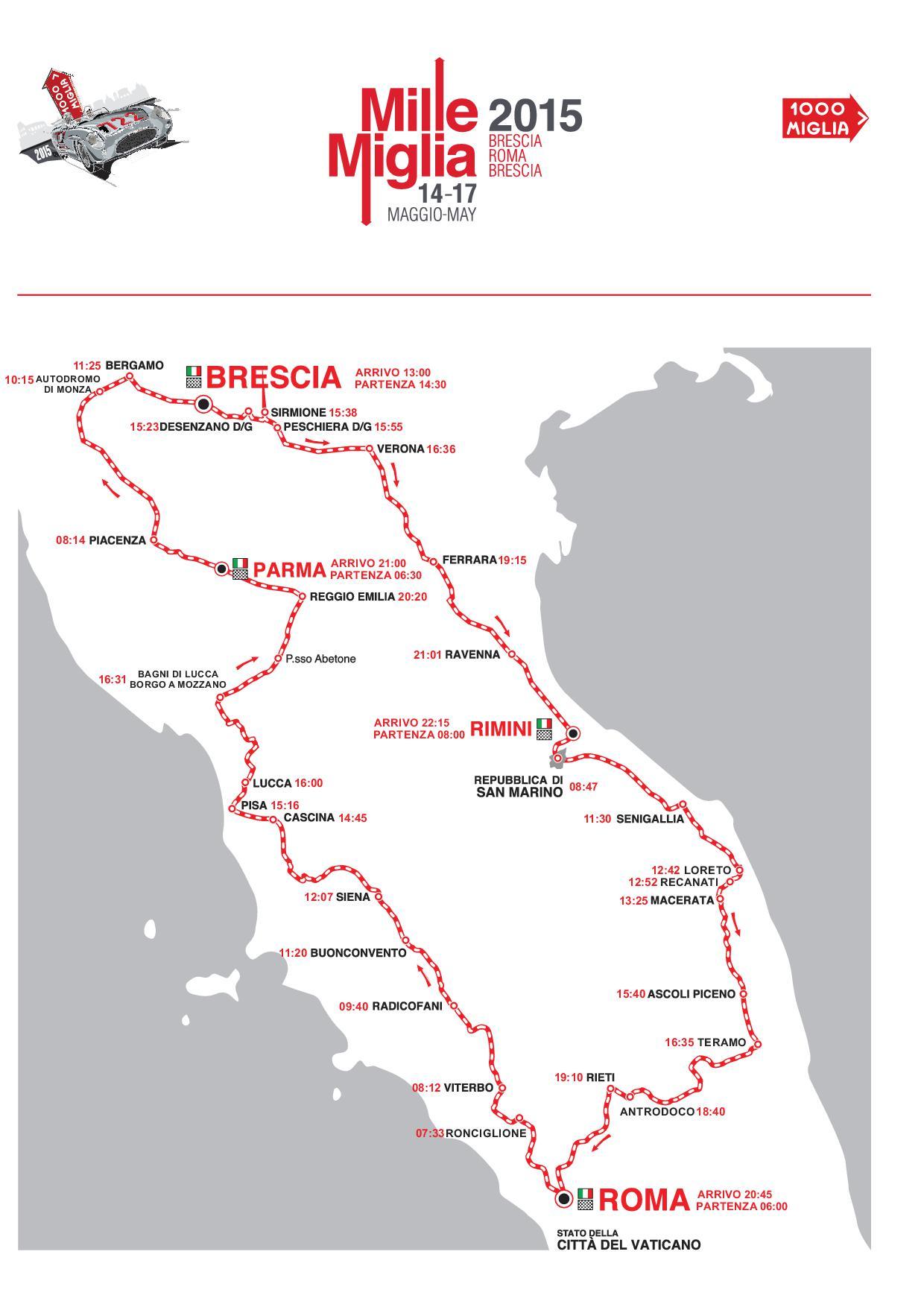 roadmap_mille__miglia_2015