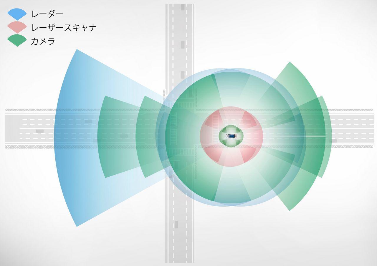 salone-di-tokio-2015-nissan-intelligent-driving-ids-concept-0-100_31