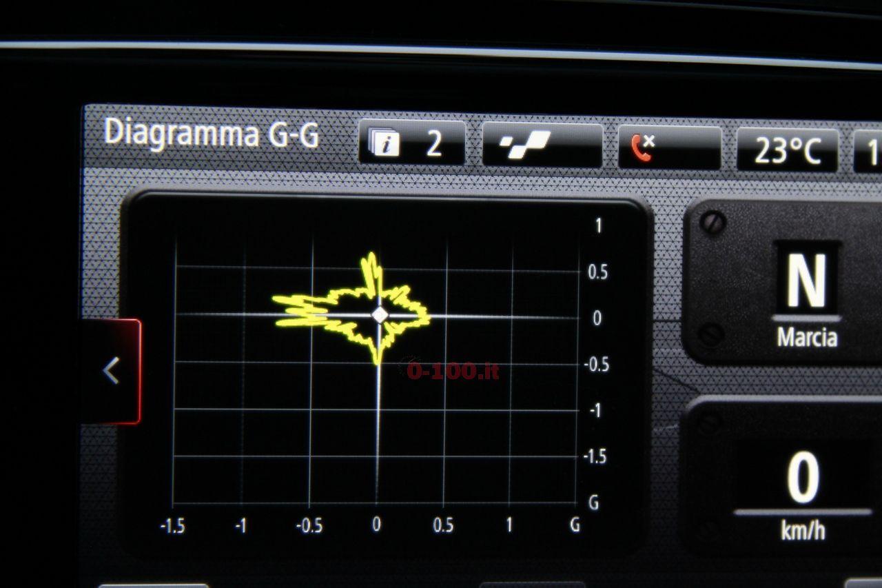 Renault-megane-rs-270-test-drive-prova-prezzo-price-impressioni_0-100_37