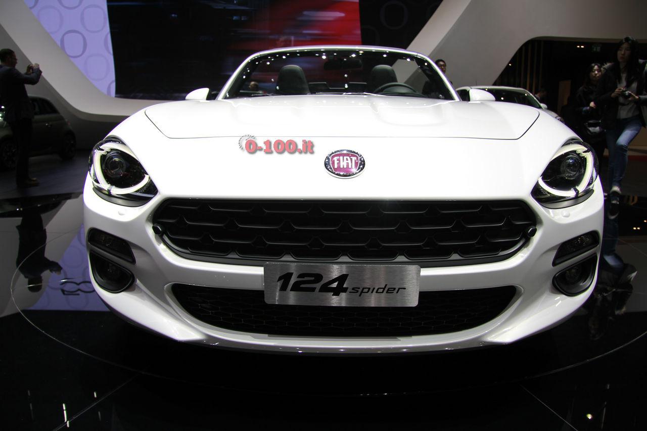 FIAT-124-spider-geneva-ginevra-geneve-2016-0-100_9