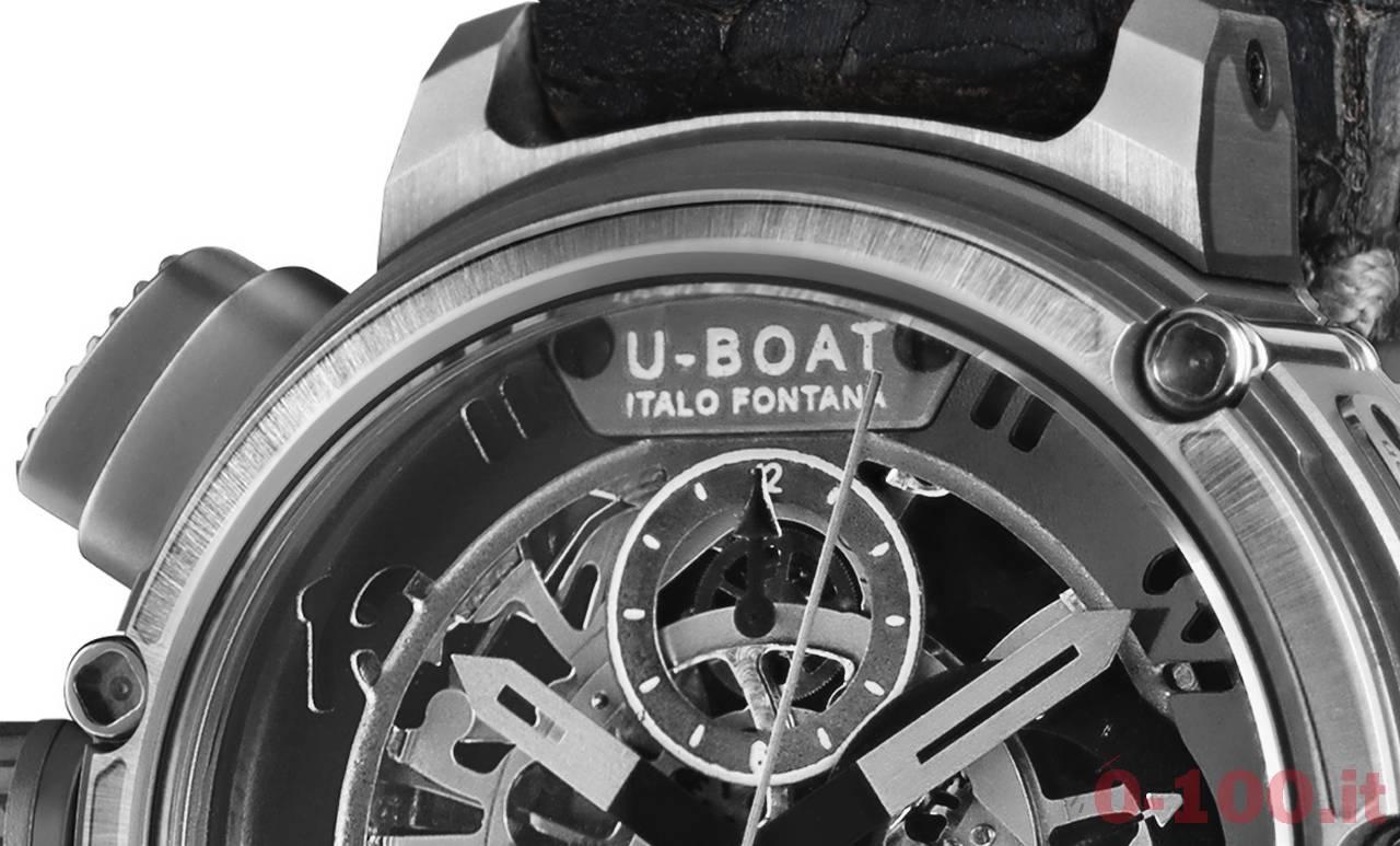 baselworld-2016-u-boat-chimera-skeleton-titanium-prezzo-price_0-1003