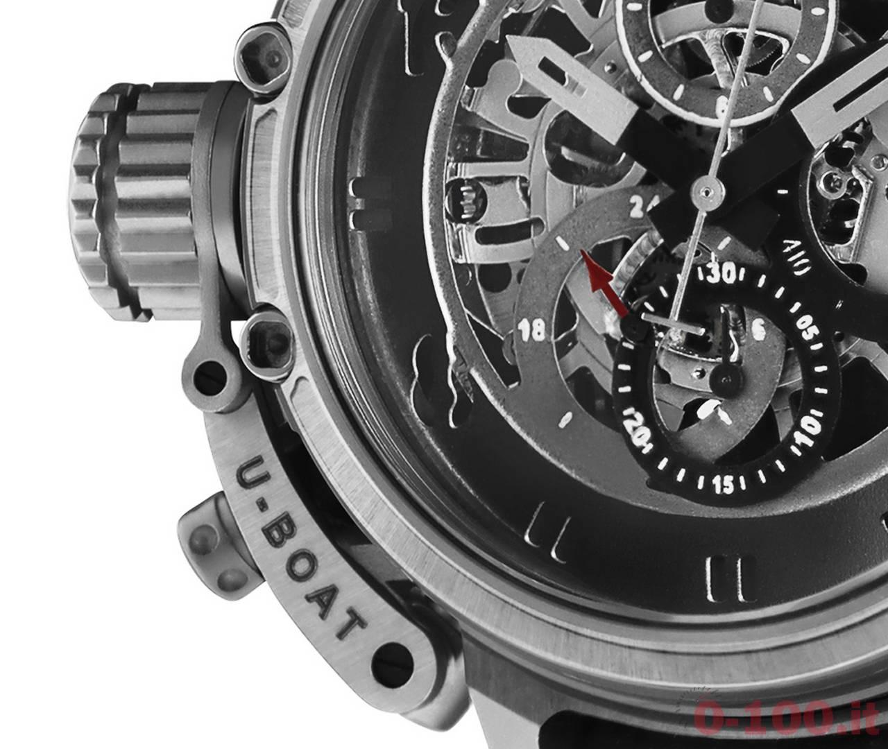 baselworld-2016-u-boat-chimera-skeleton-titanium-prezzo-price_0-1004