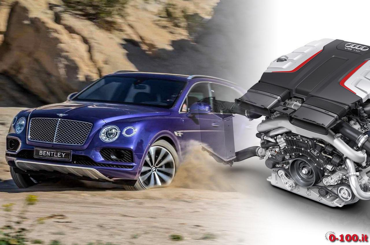 bentley-bentayga-turbodiesel-V8-prezzo-price_0-100_1