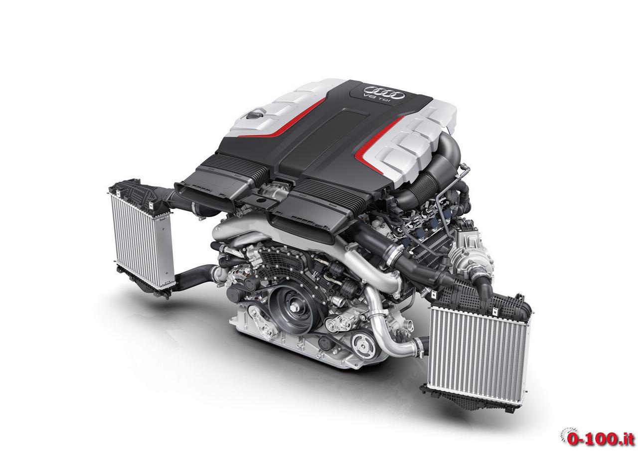 bentley-bentayga-turbodiesel-V8-prezzo-price_0-100_2