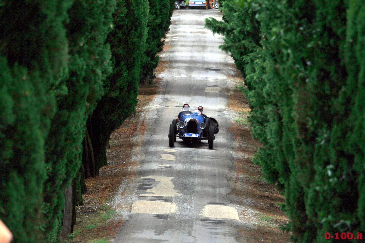 gran-premio_nuvolari-2016_0-100-eberhard_78-bugatti-35