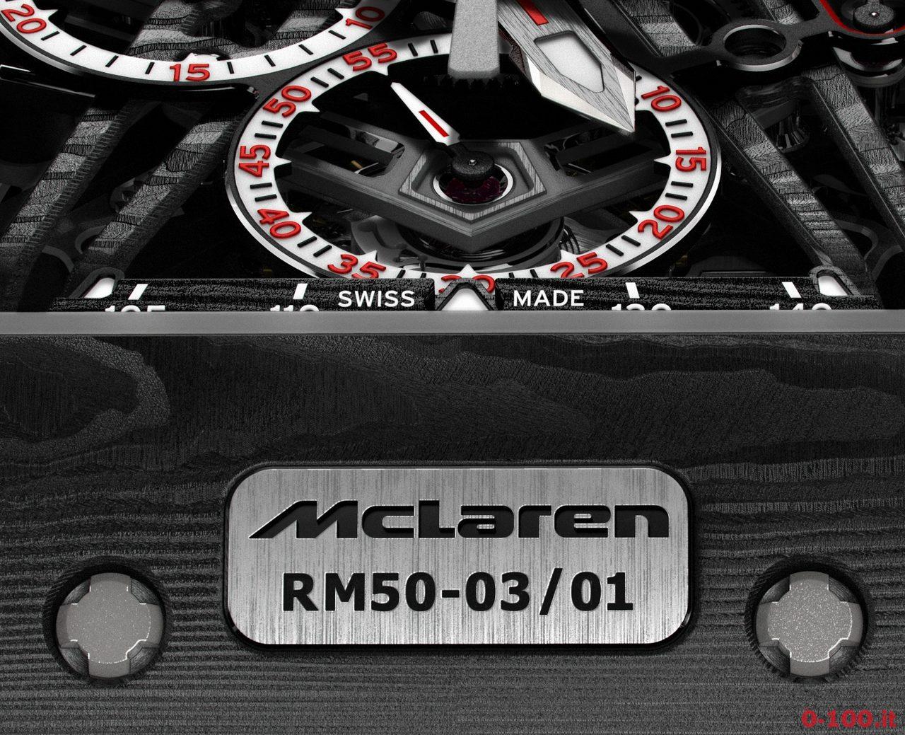 RM50-03 6H RGB
