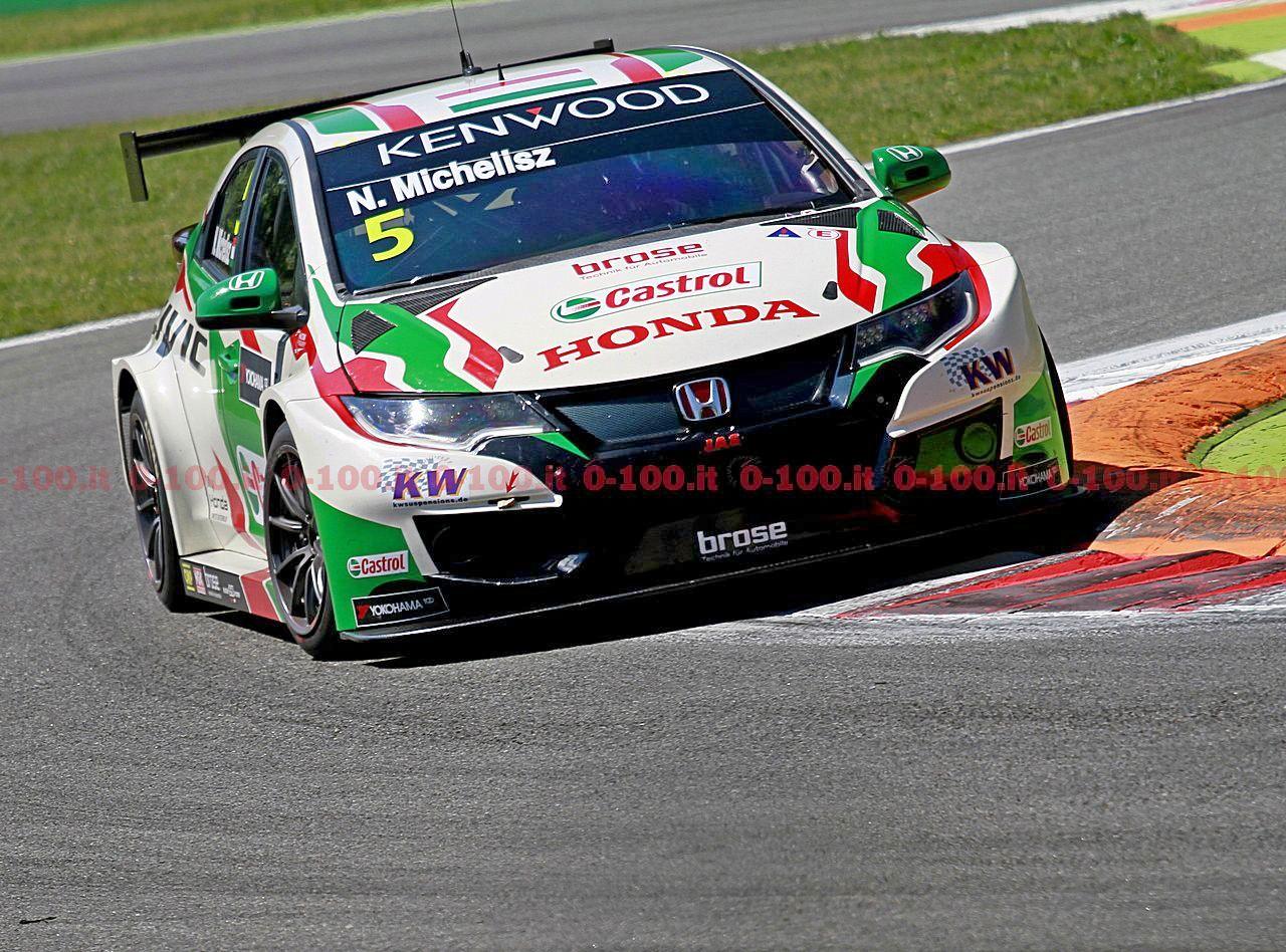 FIA-WTCC_monza-2017_honda-civic_volvo-s60-polestar-citroen-chevrolet_0-100_17