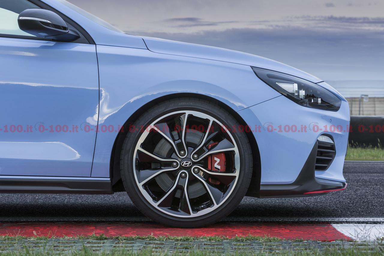 hyundai-i30_n-nurburgring-wrc_prezzo-price_0-100-22